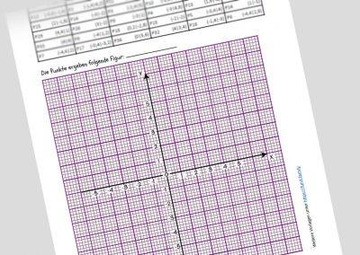 Mathe: Koordinatensysteme